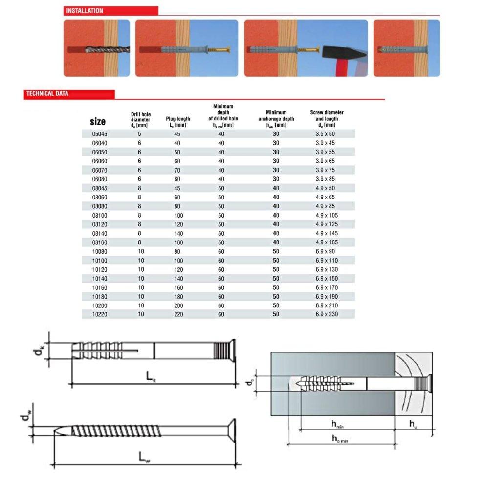 40 Hammer Wall Plug Window Door Frame Concrete Brick M8 x 100 on OnBuy