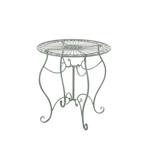 table Indra