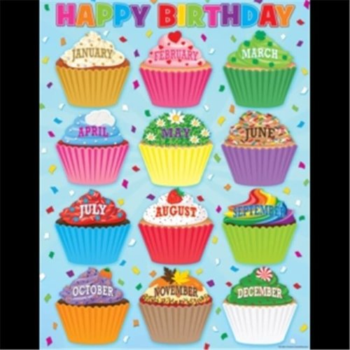 Teacher Created Resources TCR7626 17 X 22 In Cupcakes Happy Birthday Chart On OnBuy
